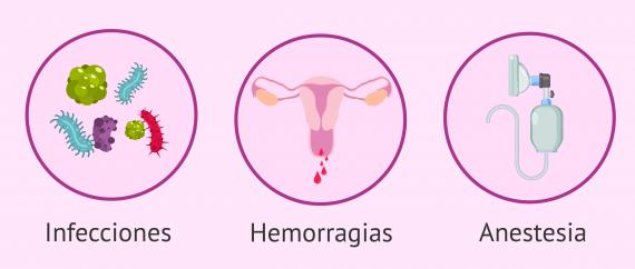 Los riesgos de la donación de óvulos: ¿qué consecuencias puede tener?