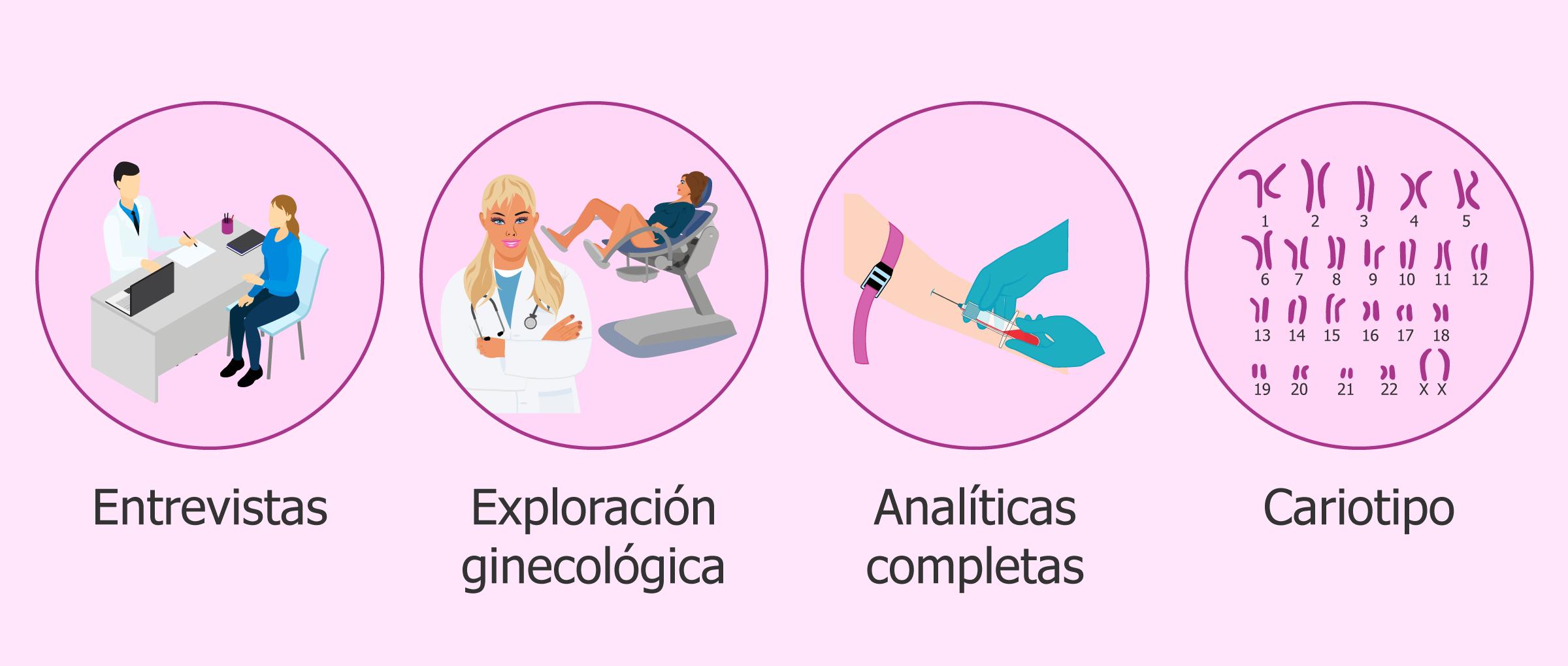 Condiciones médicas para donar óvulos