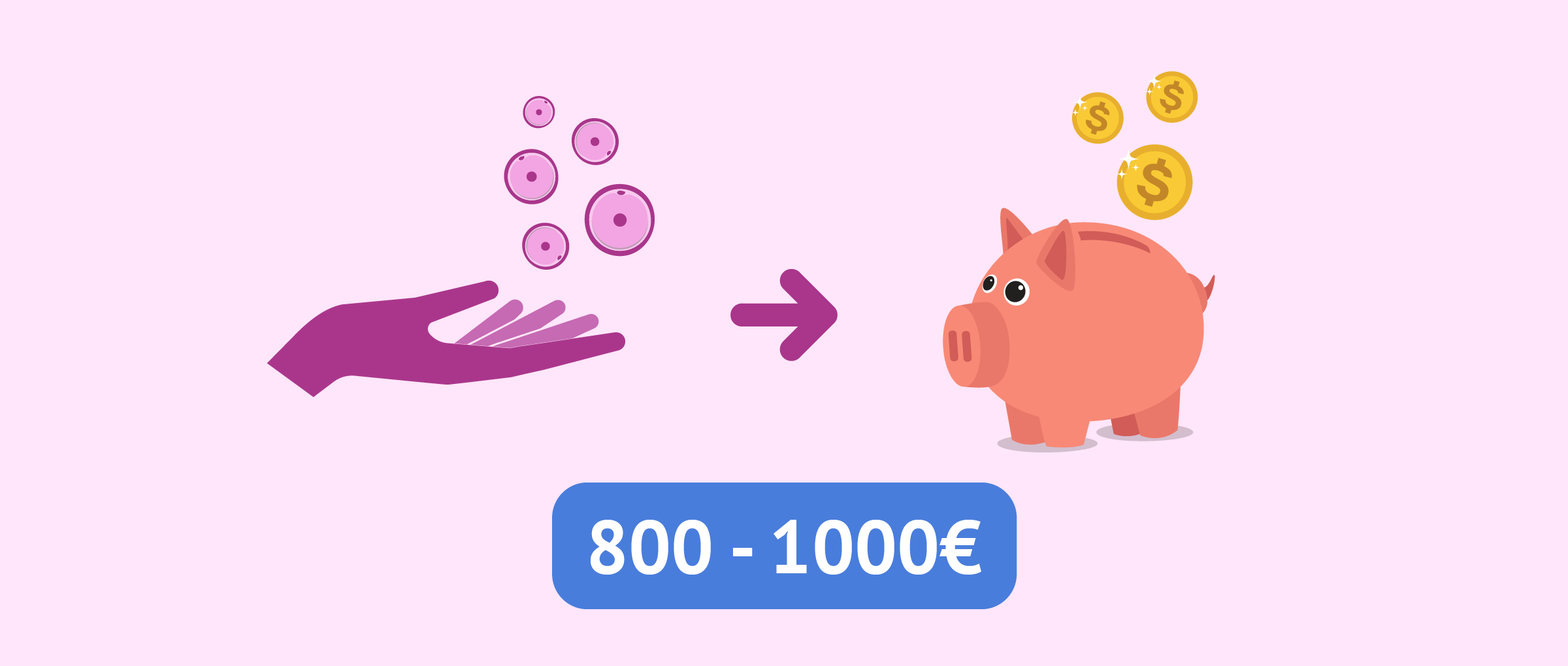¿Cuál es la recompensa económica por donar óvulos?
