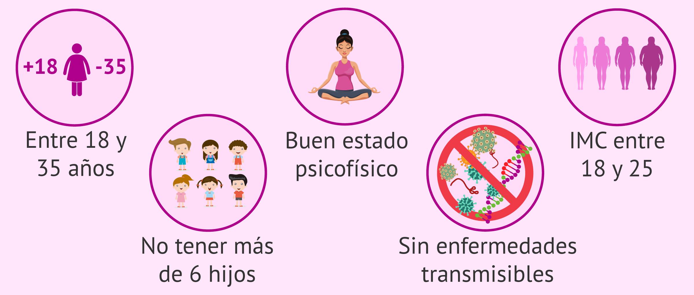 Requisitos para la donación de óvulos