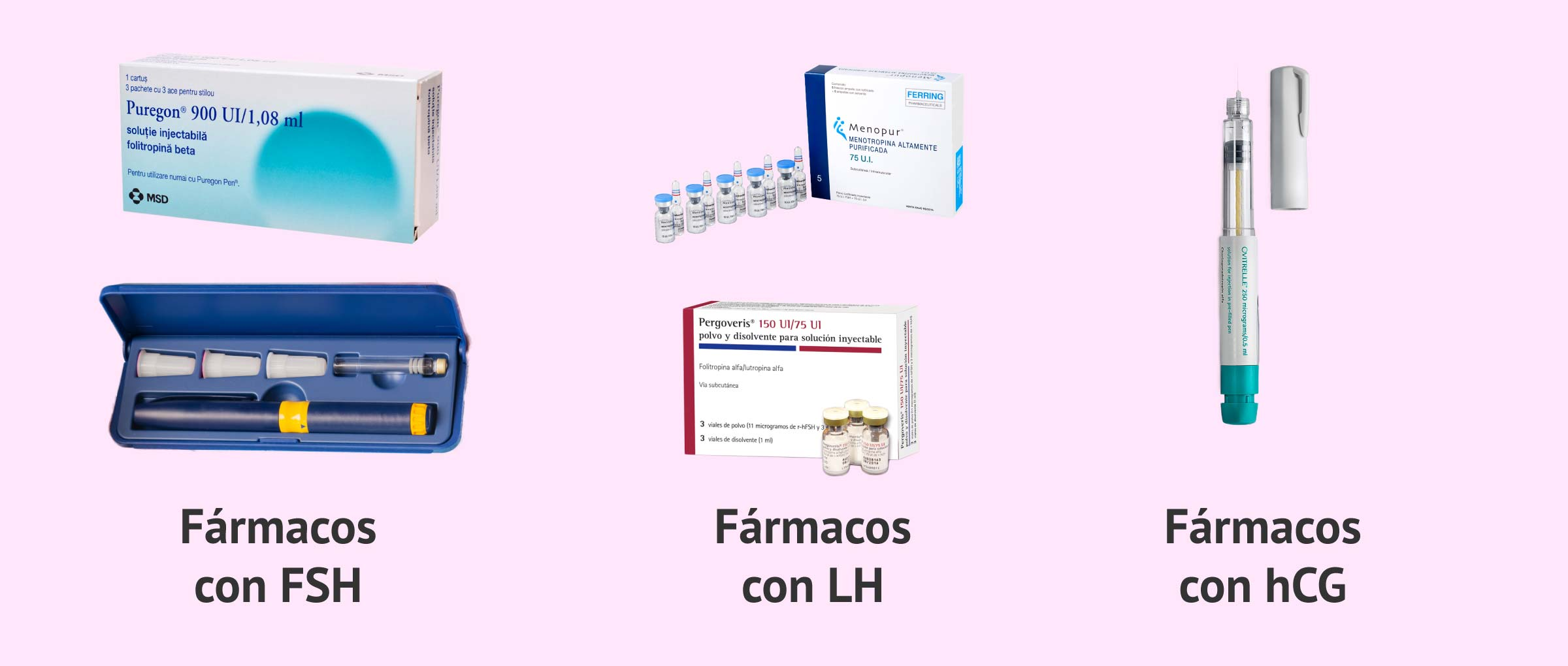 Fármacos de las gonadotropinas