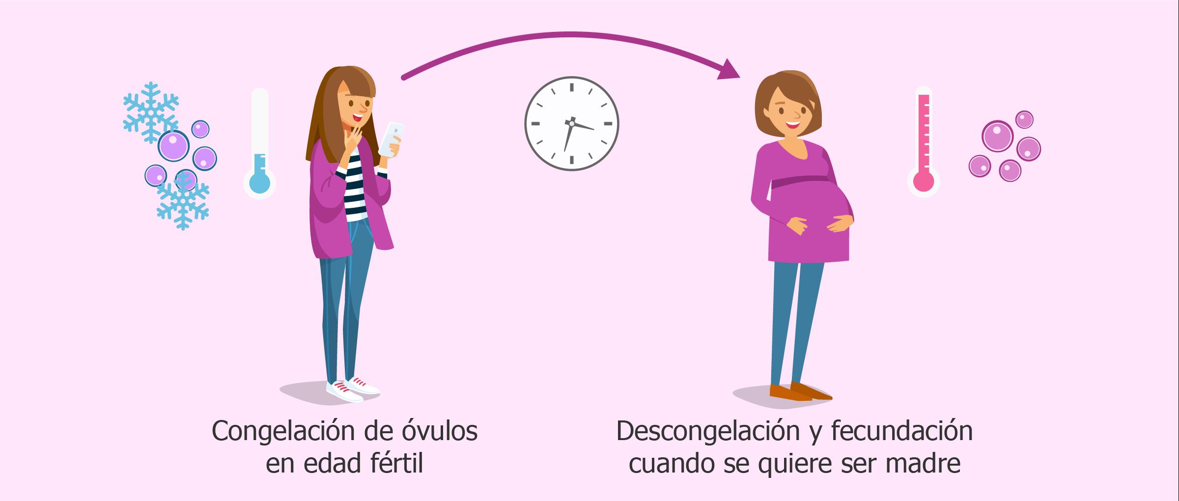 ¿Cuál es la mejor edad para ser madre?