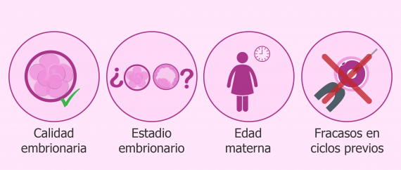 ¿Cuántos embriones hay que transferir en ovodonación?