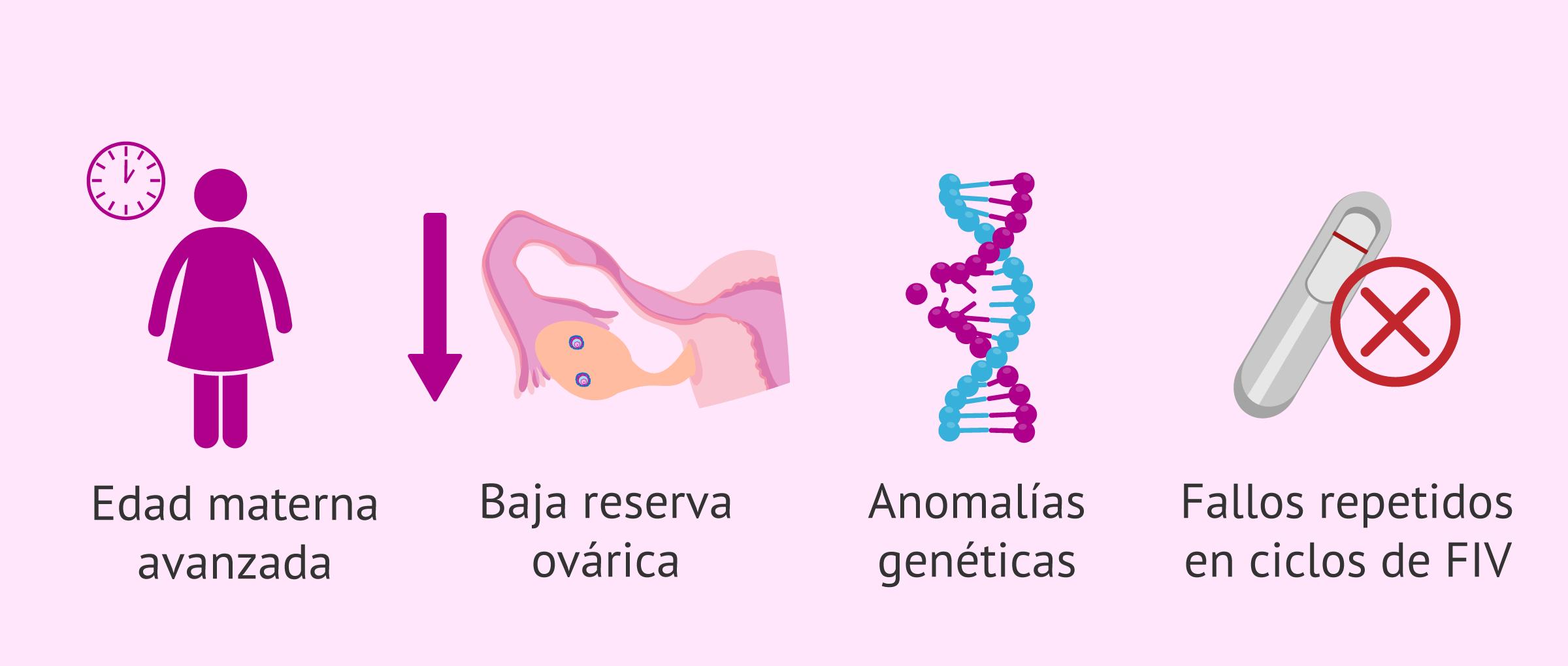 Casos indicados para la FIV con ovodonación